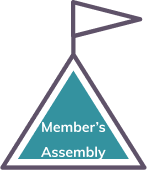 Members Assembly